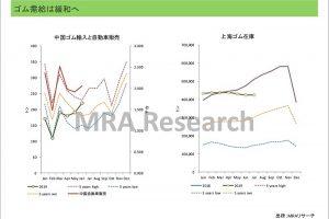 中国為替操作国認定でリスク回避の動き続く