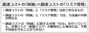 日刊工業新聞連載『調達コストのリスク管理(1)予算や利益どう守るのか』