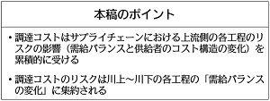 日刊工業新聞連載『調達コストのリスク管理(4)材料費などの「変動」影響』