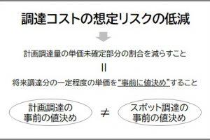 """日刊工業新聞連載『調達コストのリスク管理(18)""""事前の値決め""""』"""