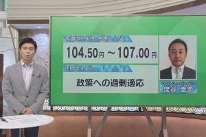 テレビ東京「モーニングサテライト」に深谷が電話出演しました。