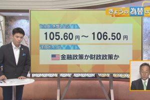 テレビ東京「モーニングサテライト」に深谷がリモート出演しました。