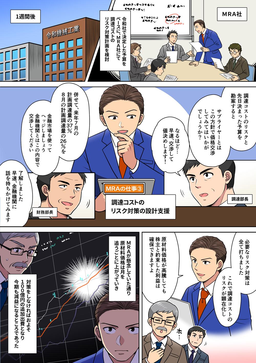 MRAの漫画ページ