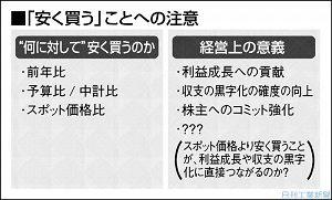 日刊工業新聞連載『調達コストのリスク管理(39)「安く買う」ことへの注意』